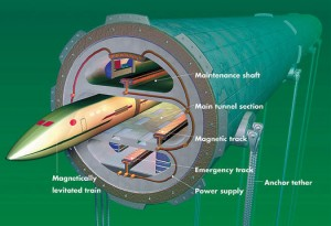 Vacuum Tube Train: A 4,000-mph magnetically levitated train. (Source: Mika Grondahl, www.popsci.com)